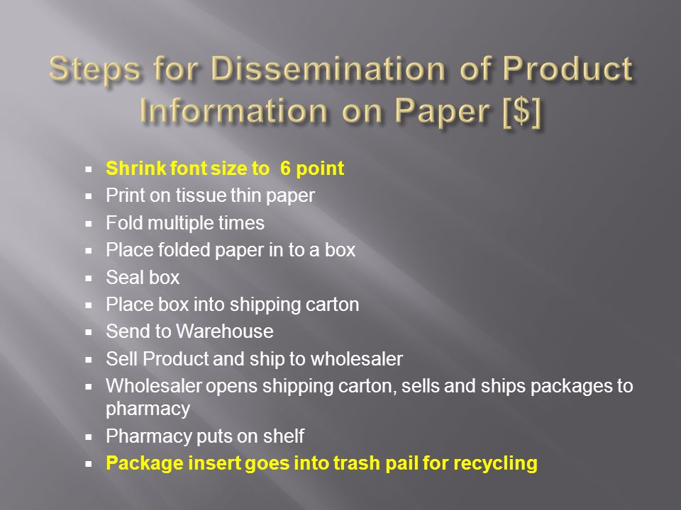  Shrink font size to 6 point  Print on tissue thin paper  Fold multiple times  Place folded paper in to a box  Seal box  Place box into shipping carton  Send to Warehouse  Sell Product and ship to wholesaler  Wholesaler opens shipping carton, sells and ships packages to pharmacy  Pharmacy puts on shelf  Package insert goes into trash pail for recycling