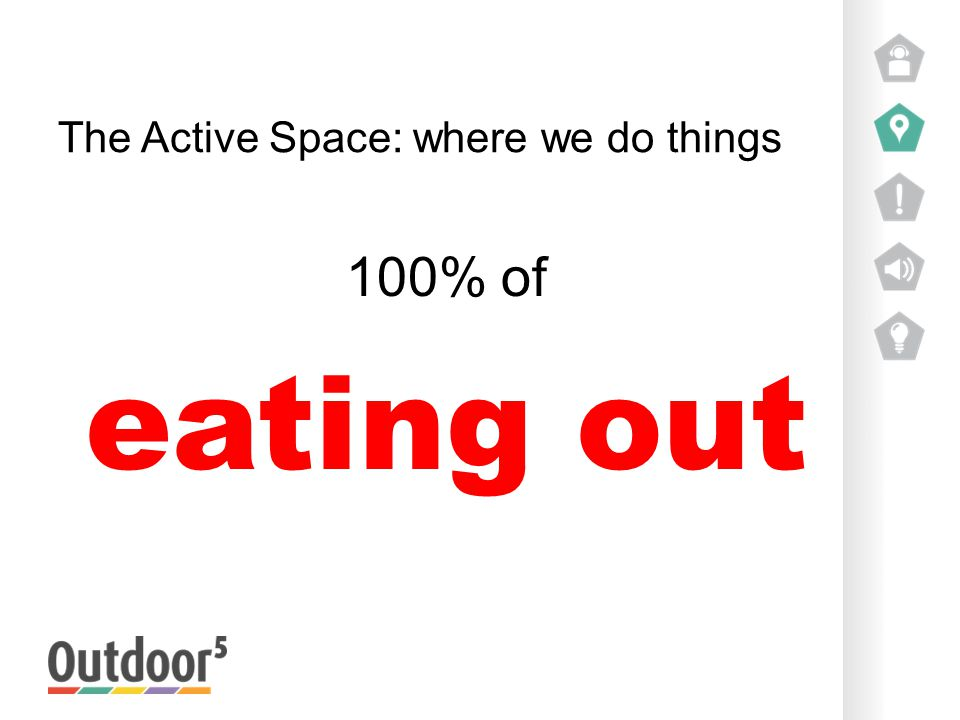 The Active Space: where we do things 100% of eating out