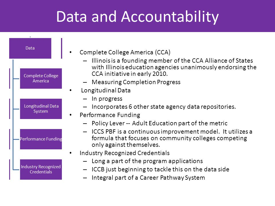 Data and Accountability Complete College America (CCA) – Illinois is a founding member of the CCA Alliance of States with Illinois education agencies unanimously endorsing the CCA initiative in early 2010.
