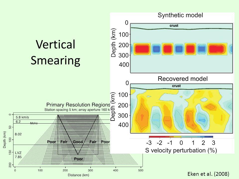 Vertical Smearing Eken et al. (2008)