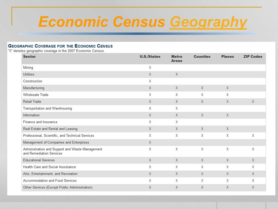 Economic Census GeographyGeography