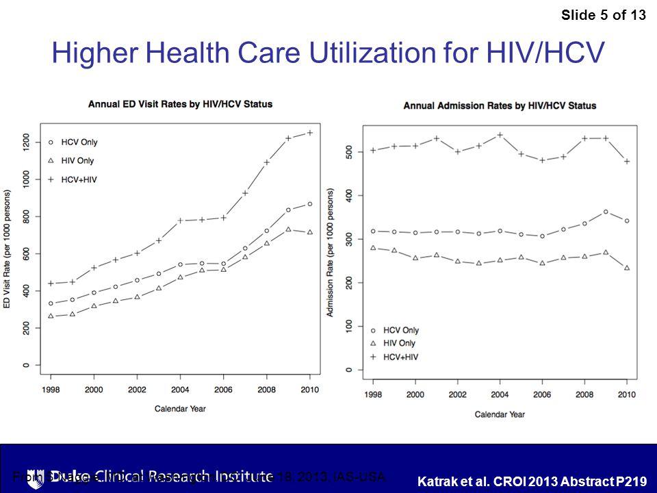 Slide 5 of 13 From S Naggie, MD, at Washington, DC: June 18, 2013, IAS-USA. Higher Health Care Utilization for HIV/HCV Katrak et al. CROI 2013 Abstrac