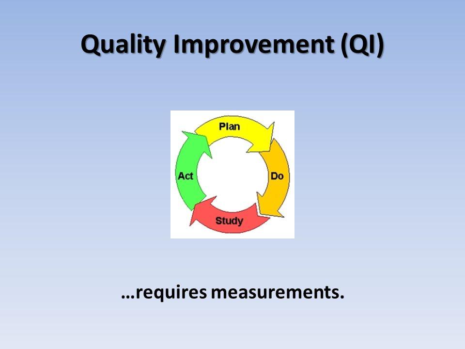 Quality Improvement (QI) …requires measurements.