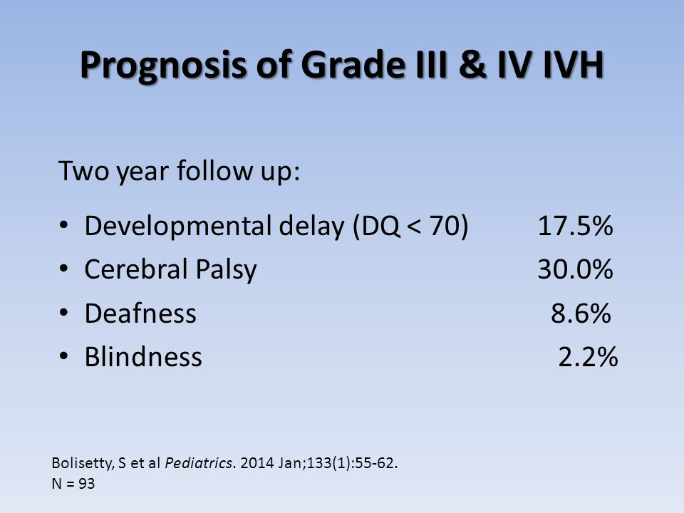 Prognosis of Grade III & IV IVH Two year follow up: Developmental delay (DQ < 70) 17.5% Cerebral Palsy30.0% Deafness 8.6% Blindness 2.2% Bolisetty, S et al Pediatrics.