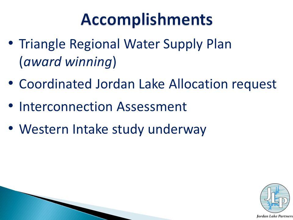 Triangle Regional Water Supply Plan (award winning) Coordinated Jordan Lake Allocation request Interconnection Assessment Western Intake study underway