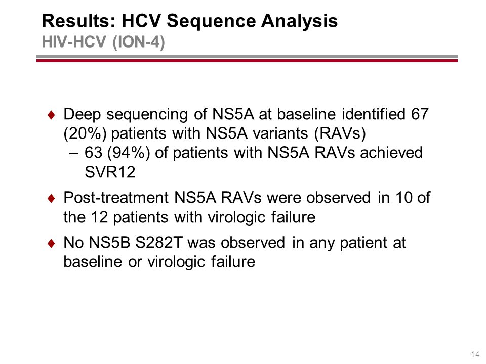 Results: HCV Sequence Analysis HIV-HCV (ION-4)  Deep sequencing of NS5A at baseline identified 67 (20%) patients with NS5A variants (RAVs) –63 (94%) of patients with NS5A RAVs achieved SVR12  Post-treatment NS5A RAVs were observed in 10 of the 12 patients with virologic failure  No NS5B S282T was observed in any patient at baseline or virologic failure 14