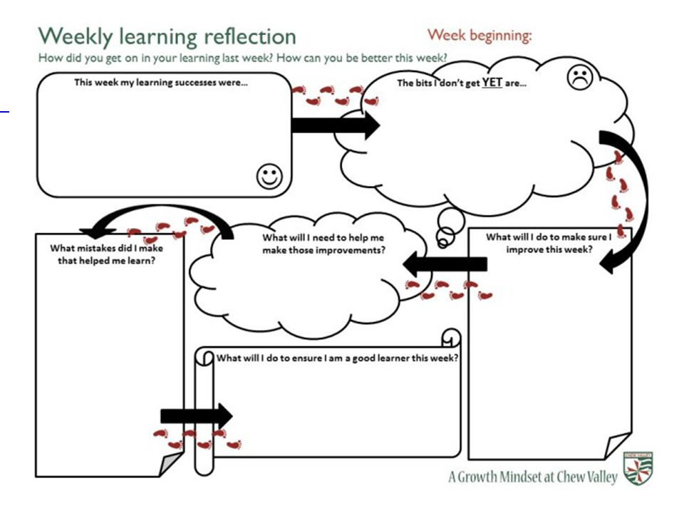 weekly sheets to review learning in the previous week and set goals for the week ahead: Weekly reflection from an original #5minplan by @abbie_tucker