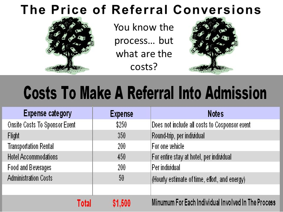 The Price of Referral Conversions You know the process… but what are the costs