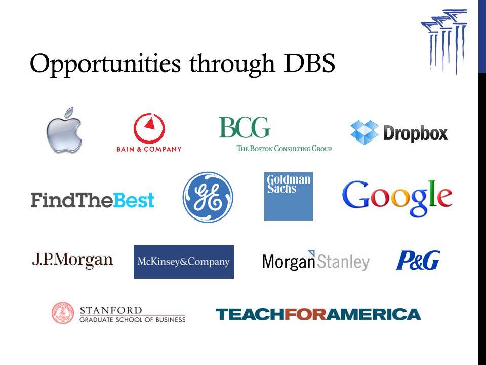 Opportunities through DBS