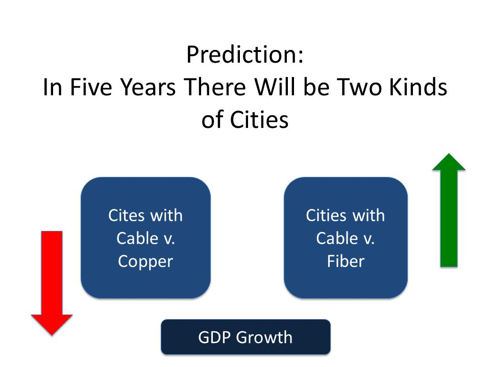Prediction: In Five Years There Will be Two Kinds of Cities Cites with Cable v.