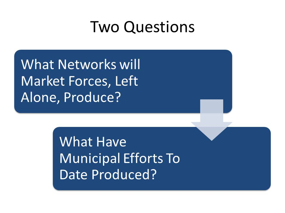 Two Questions What Networks will Market Forces, Left Alone, Produce.