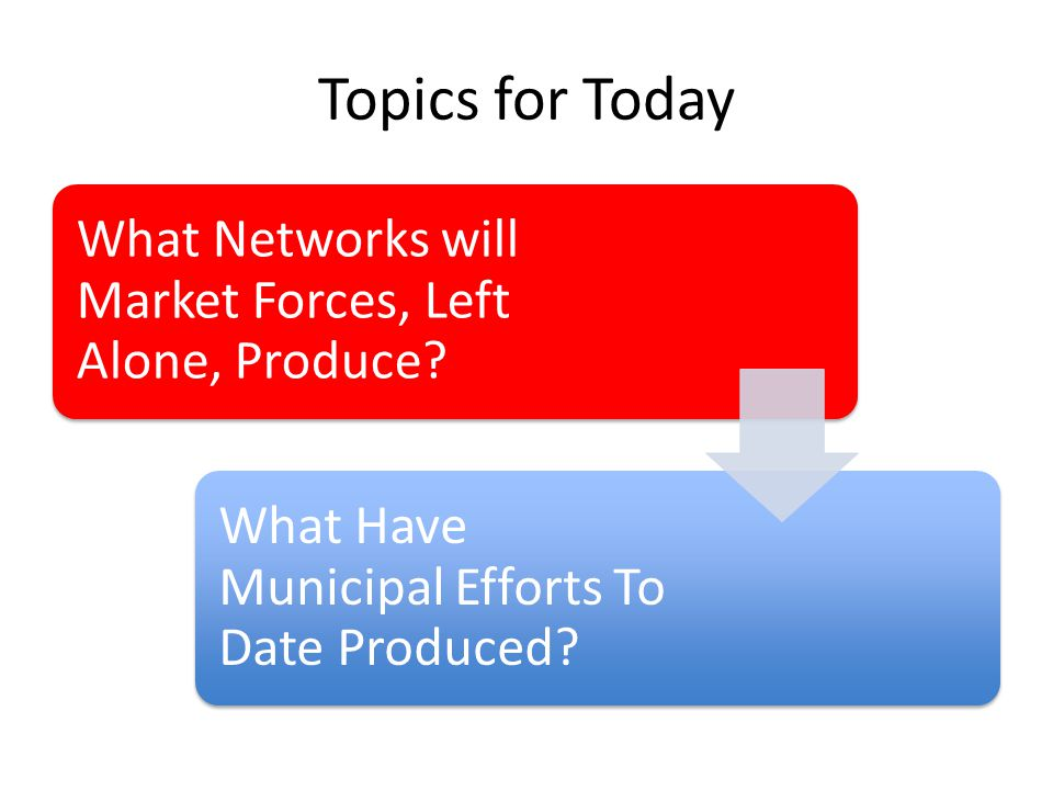 Topics for Today What Networks will Market Forces, Left Alone, Produce? What Have Municipal Efforts To Date Produced?