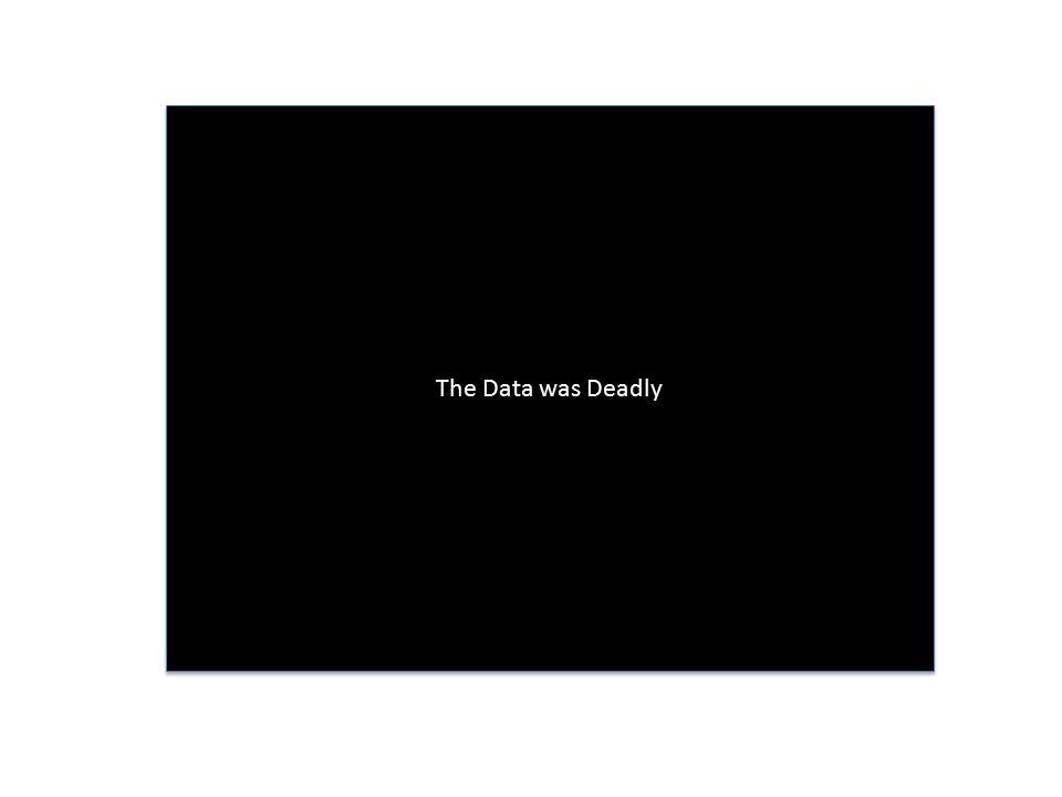 The Data was Deadly