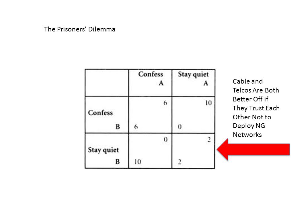 The Prisoners' Dilemma Cable and Telcos Are Both Better Off if They Trust Each Other Not to Deploy NG Networks