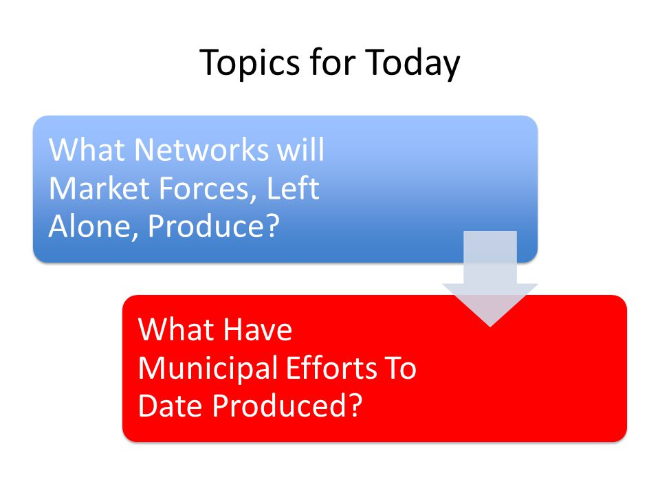 Topics for Today What Networks will Market Forces, Left Alone, Produce.