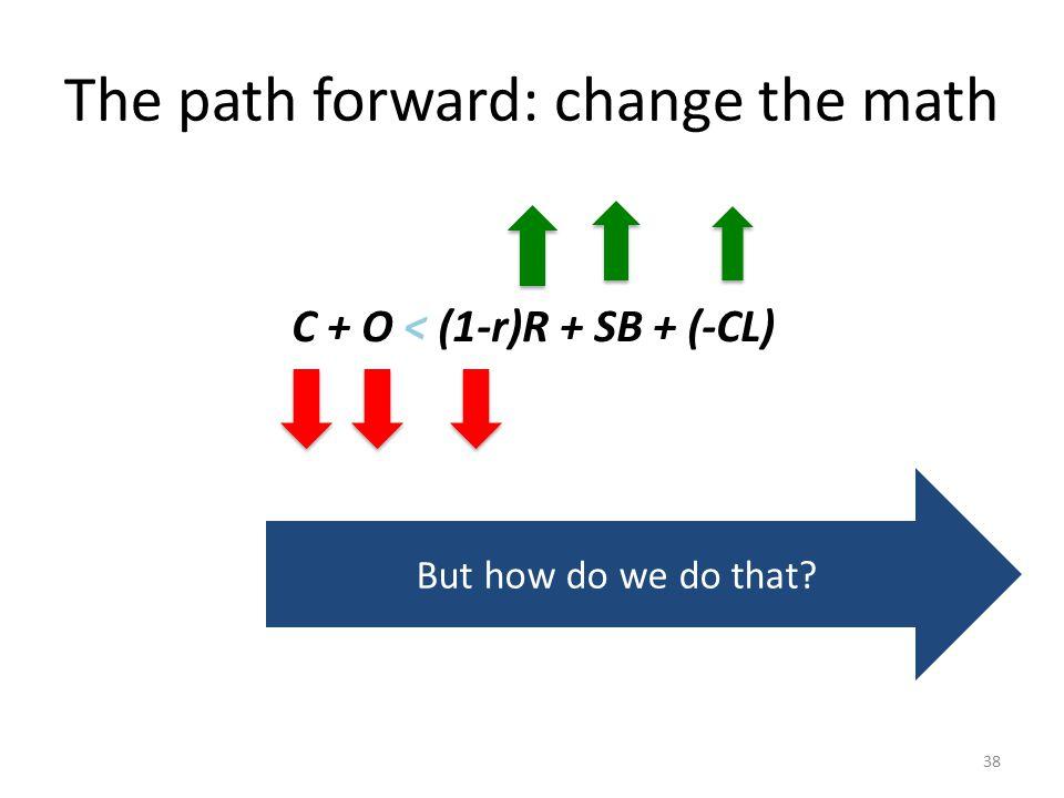 C + O < (1-r)R + SB + (-CL) But how do we do that The path forward: change the math 38