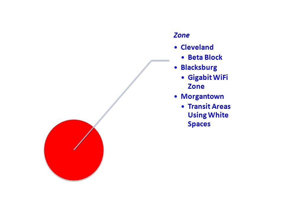 Zone Cleveland Beta Block Blacksburg Gigabit WiFi Zone Morgantown Transit Areas Using White Spaces
