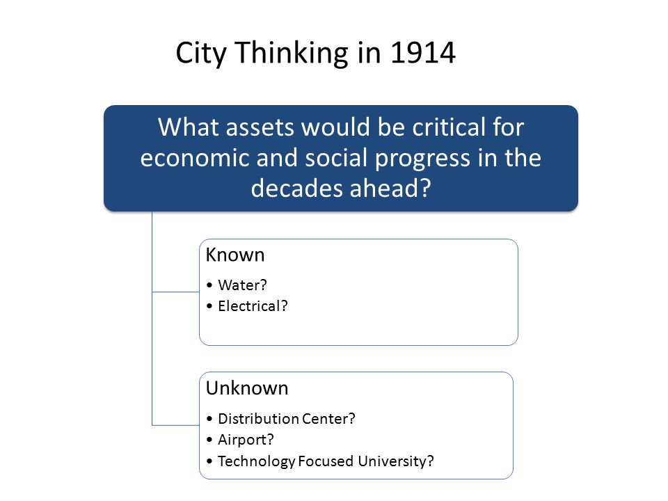 What assets would be critical for economic and social progress in the decades ahead? Known Water? Electrical? Unknown Distribution Center? Airport? Te
