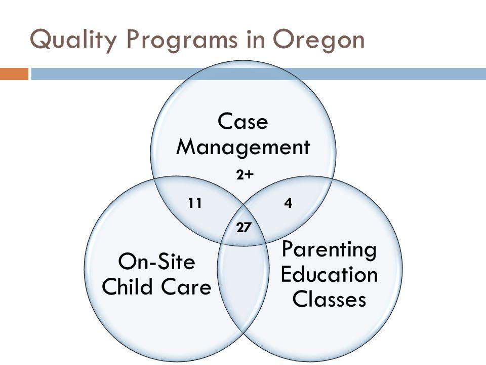 Quality Programs in Oregon Case Management Parenting Education Classes On-Site Child Care 27 411 2+
