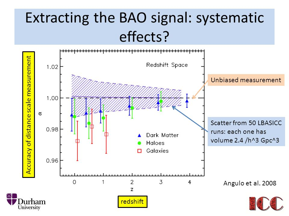 Extracting the BAO signal: systematic effects.