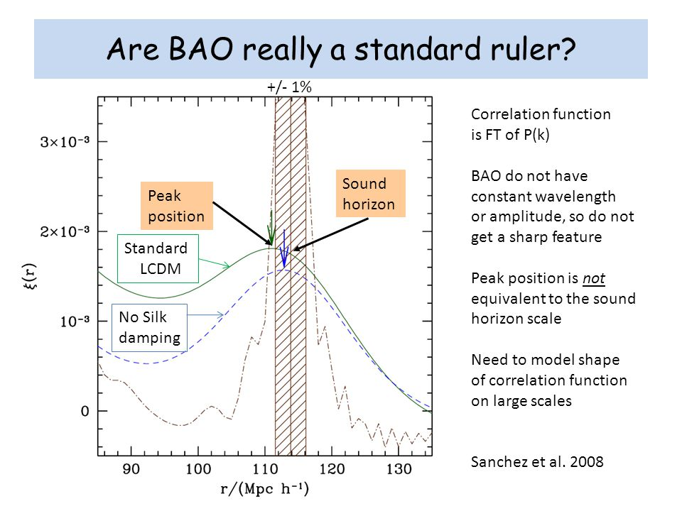 Are BAO really a standard ruler.