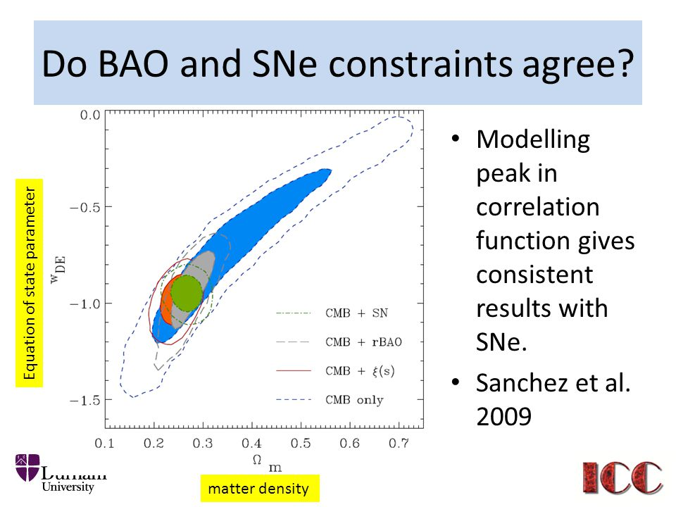 Do BAO and SNe constraints agree.