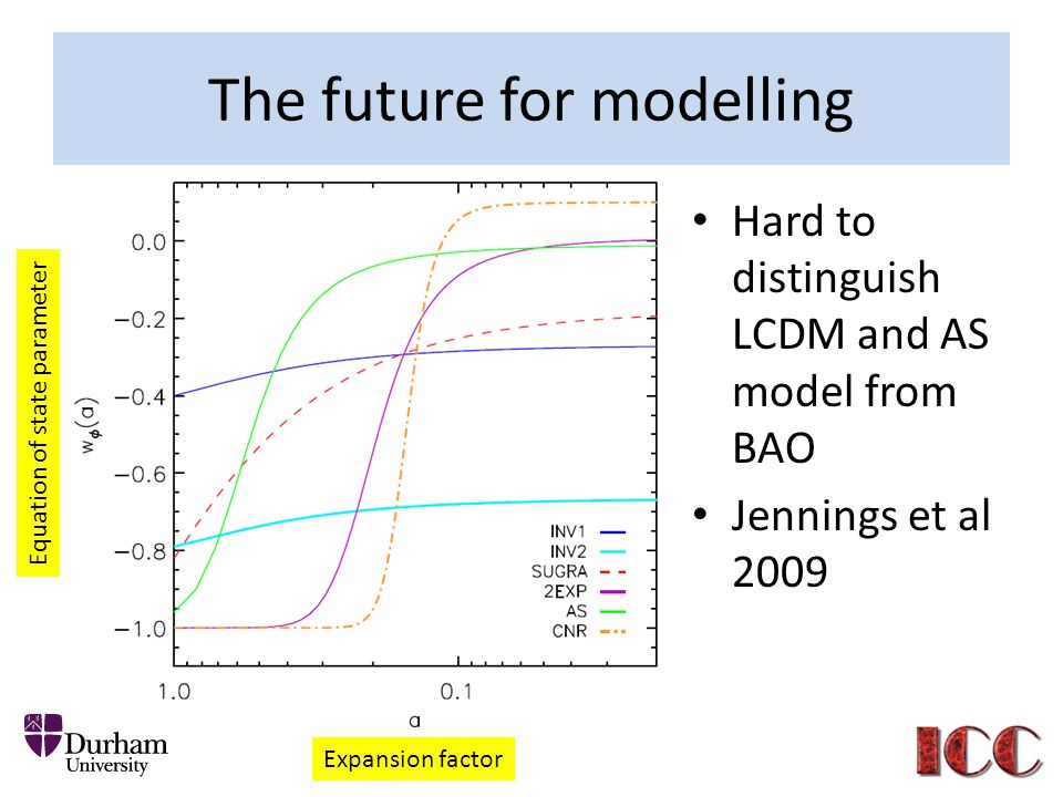 The future for modelling Hard to distinguish LCDM and AS model from BAO Jennings et al 2009 Equation of state parameter Expansion factor