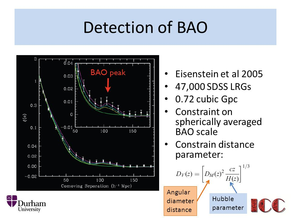 Detection of BAO Eisenstein et al 2005 47,000 SDSS LRGs 0.72 cubic Gpc Constraint on spherically averaged BAO scale Constrain distance parameter: Angular diameter distance Hubble parameter