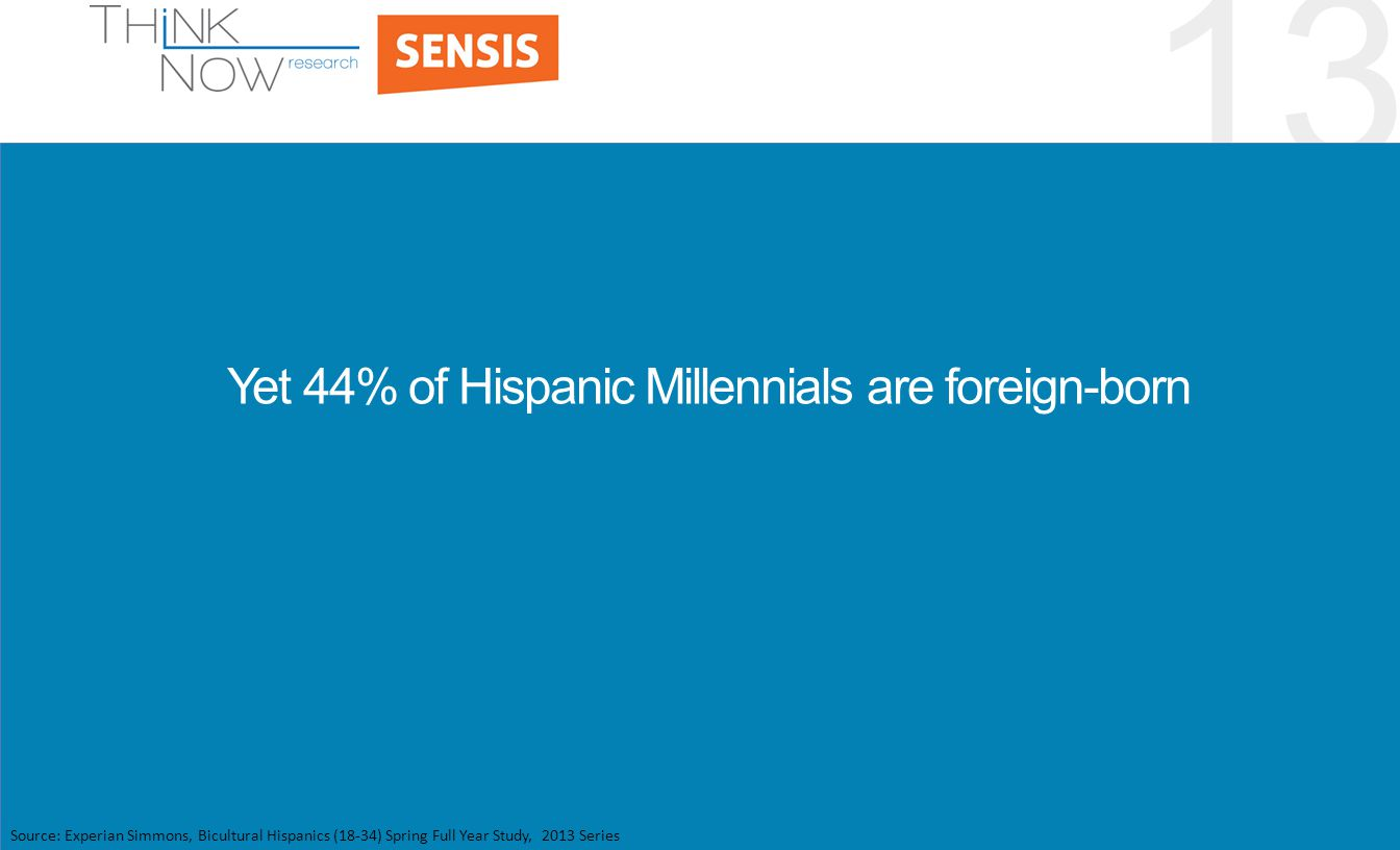 13 Yet 44% of Hispanic Millennials are foreign-born Source: Experian Simmons, Bicultural Hispanics (18-34) Spring Full Year Study, 2013 Series