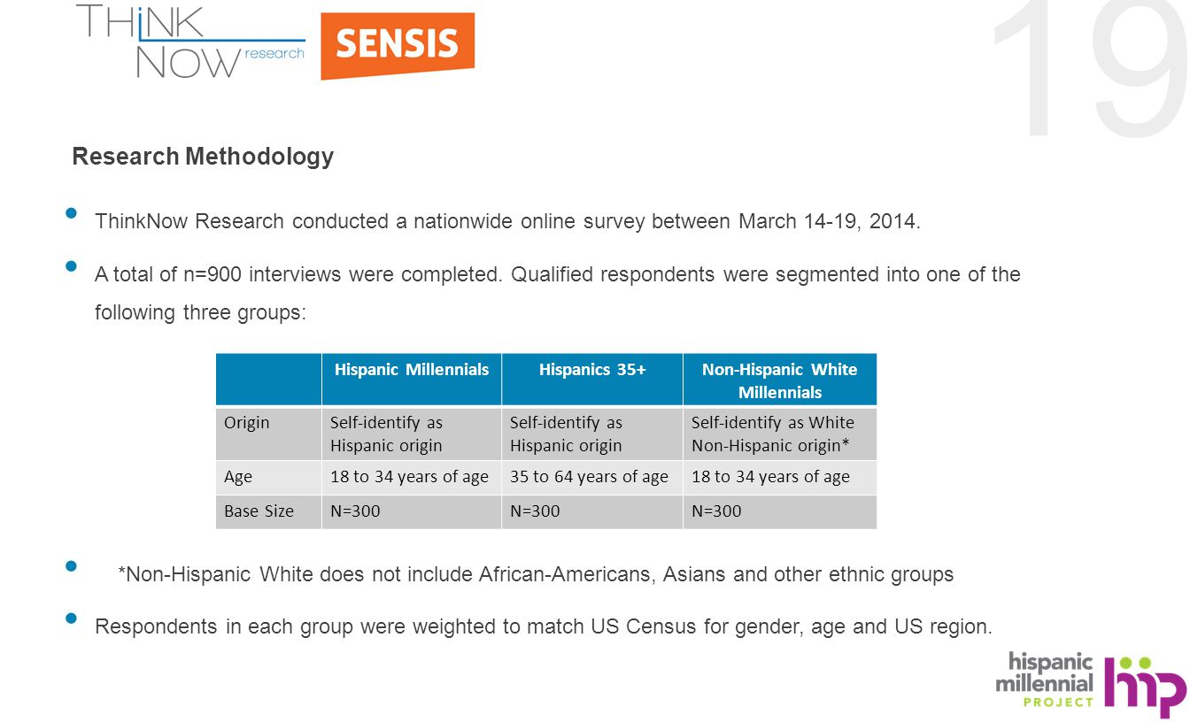 19 Research Methodology ThinkNow Research conducted a nationwide online survey between March 14-19, 2014.