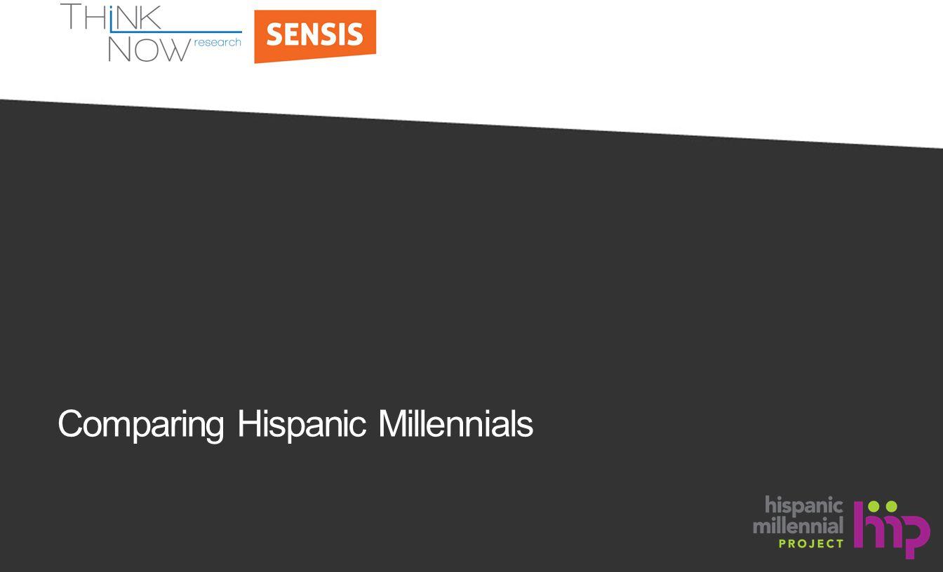 Comparing Hispanic Millennials