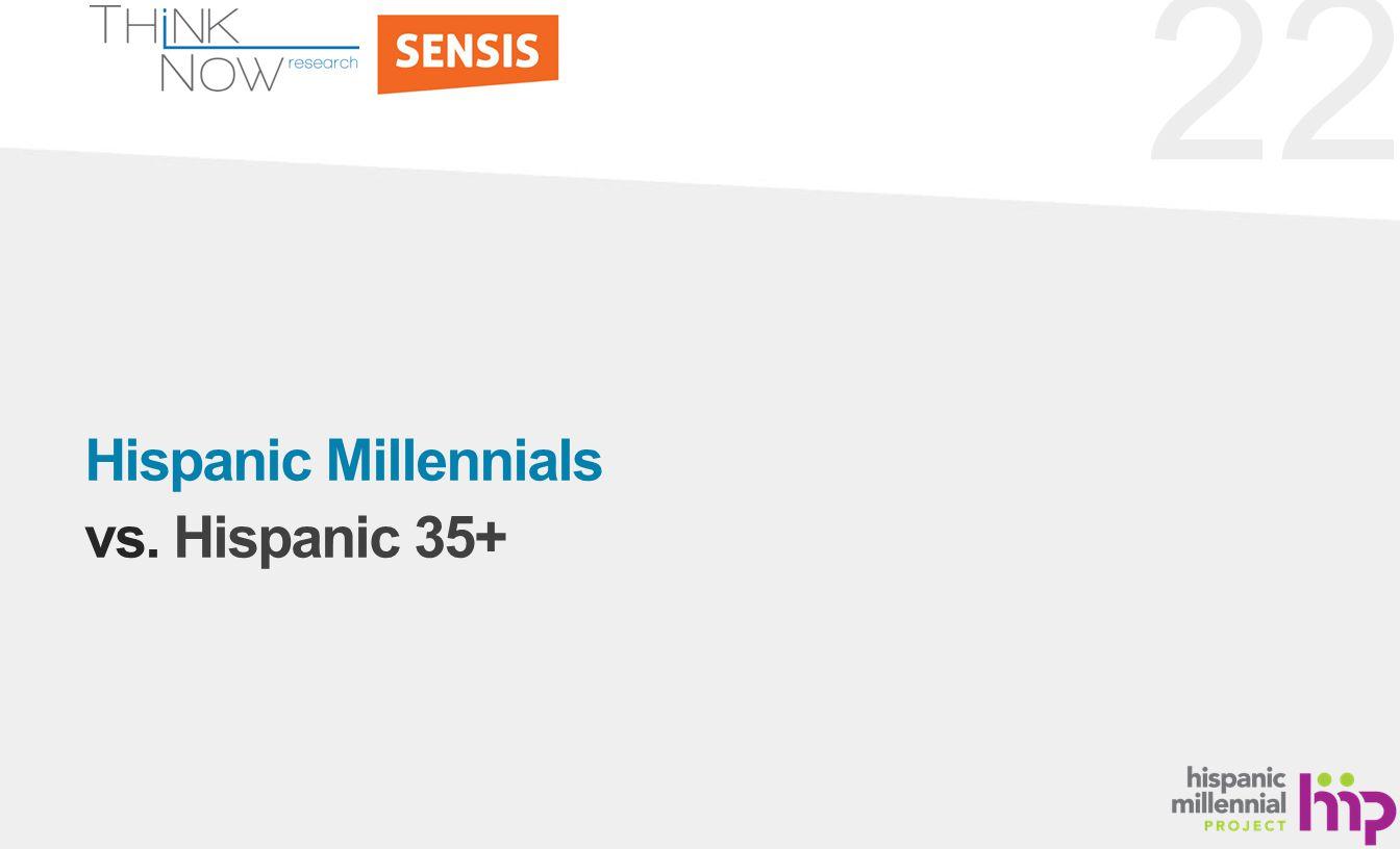22 Hispanic Millennials vs. Hispanic 35+