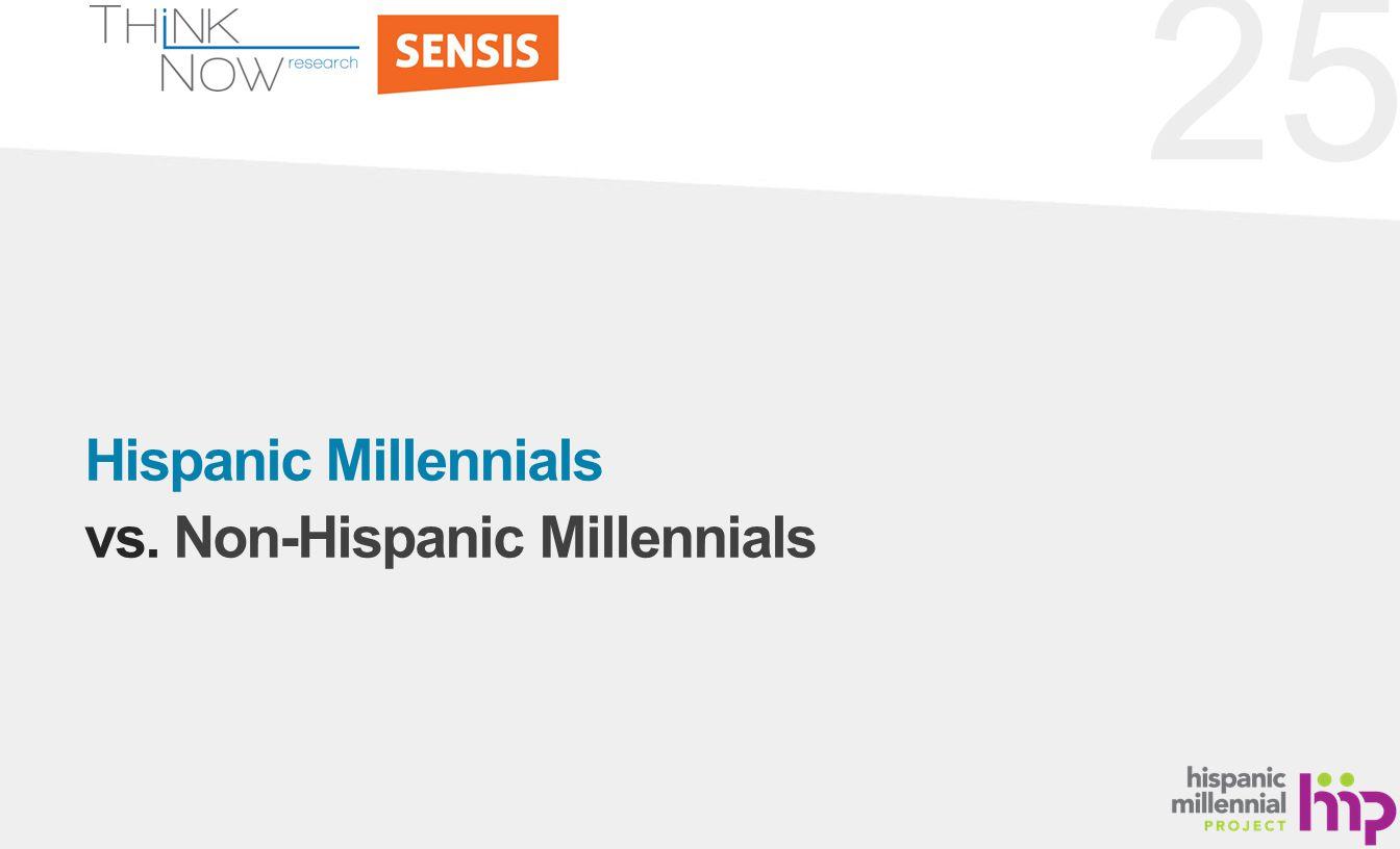 25 Hispanic Millennials vs. Non-Hispanic Millennials