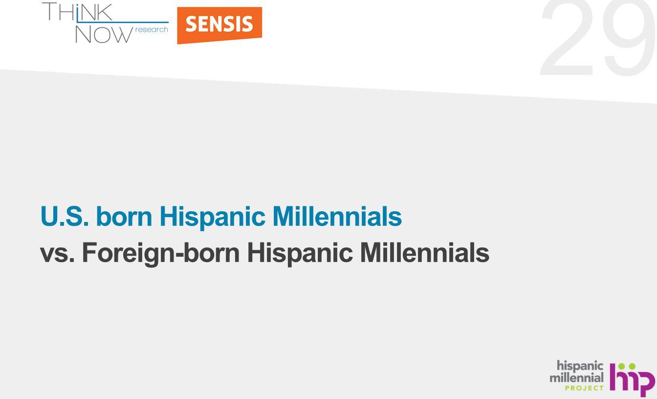 29 U.S. born Hispanic Millennials vs. Foreign-born Hispanic Millennials