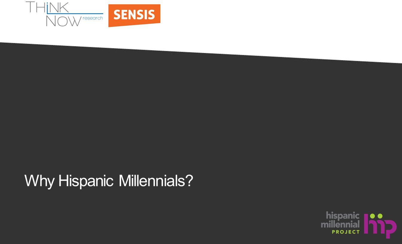 Why Hispanic Millennials