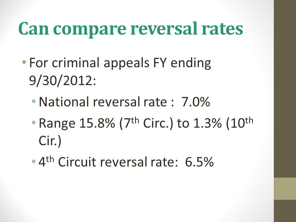 Can compare reversal rates For criminal appeals FY ending 9/30/2012: National reversal rate : 7.0% Range 15.8% (7 th Circ.) to 1.3% (10 th Cir.) 4 th Circuit reversal rate: 6.5%