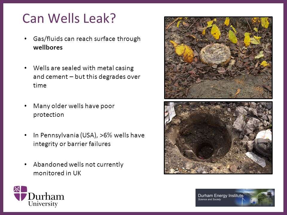 ∂ Can Wells Leak.