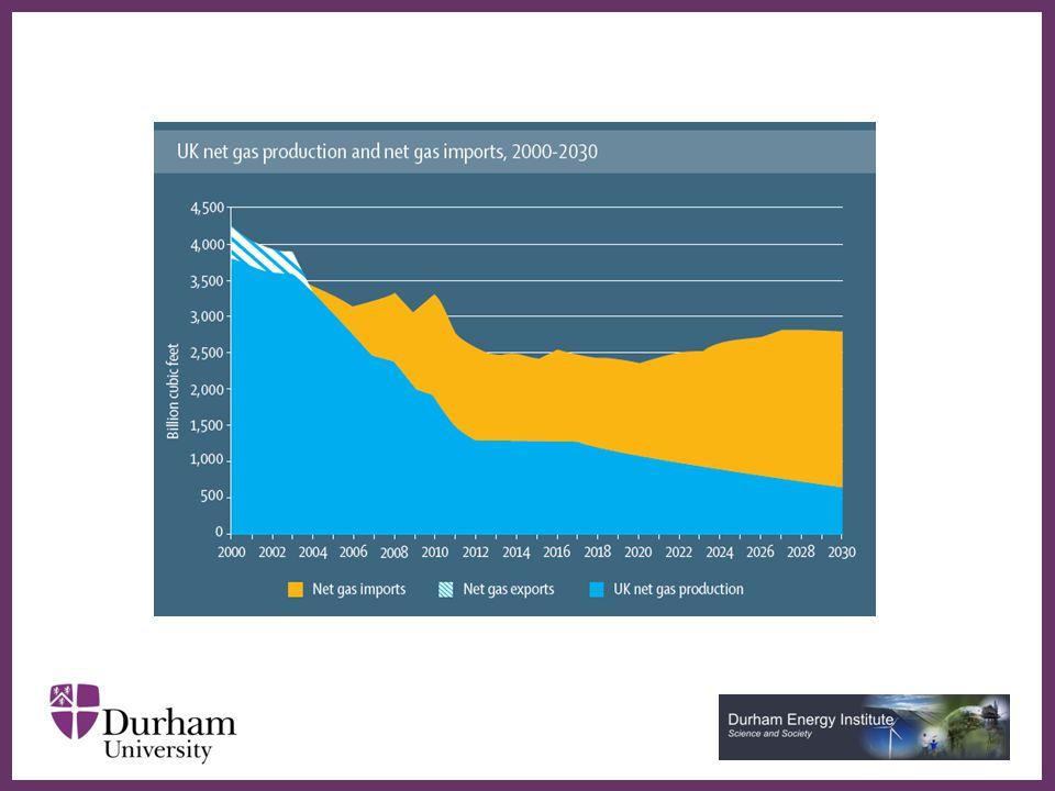 ∂ Shale Gas and Fracking Prof. Richard Davies