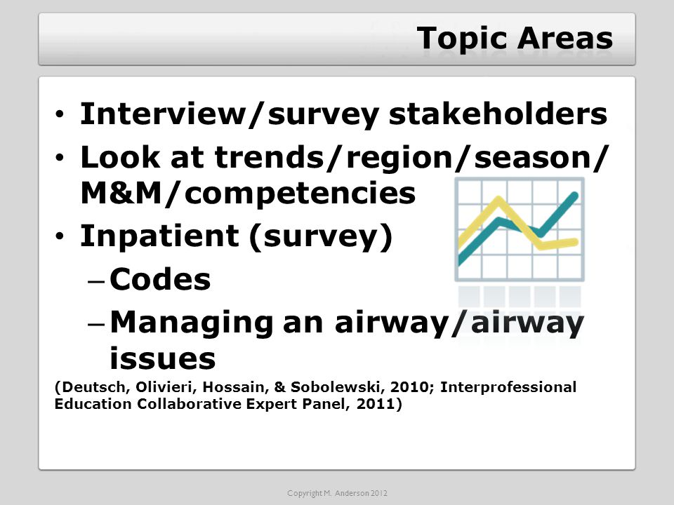 Interview/survey stakeholders Look at trends/region/season/ M&M/competencies Inpatient (survey) – Codes – Managing an airway/airway issues (Deutsch, Olivieri, Hossain, & Sobolewski, 2010; Interprofessional Education Collaborative Expert Panel, 2011) Copyright M.