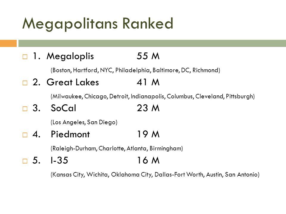 Megapolitans Ranked  1.