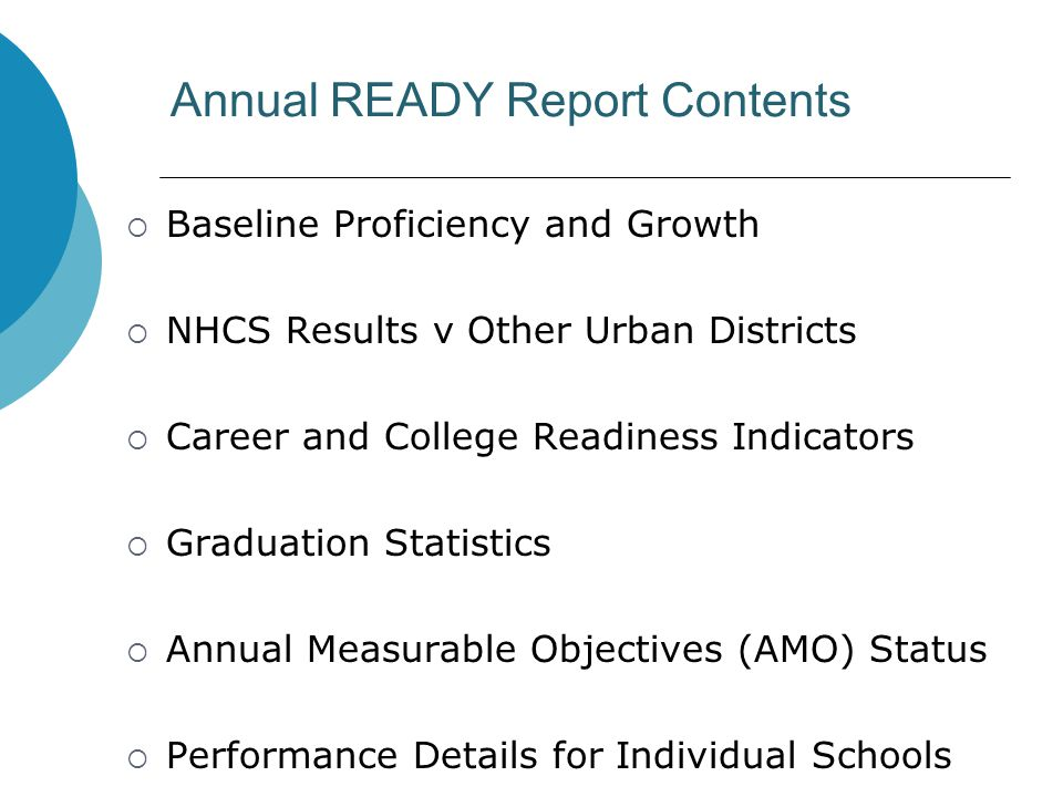 Annual READY Report Contents  Baseline Proficiency and Growth  NHCS Results v Other Urban Districts  Career and College Readiness Indicators  Grad