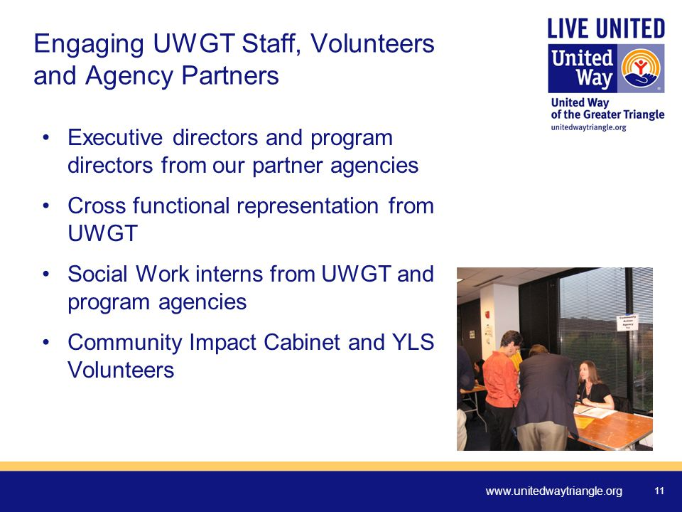 www.unitedwaytriangle.org Engaging UWGT Staff, Volunteers and Agency Partners Executive directors and program directors from our partner agencies Cross functional representation from UWGT Social Work interns from UWGT and program agencies Community Impact Cabinet and YLS Volunteers 11
