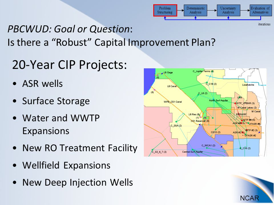 NCAR 20-Year CIP Projects: ASR wells Surface Storage Water and WWTP Expansions New RO Treatment Facility Wellfield Expansions New Deep Injection Wells PBCWUD: Goal or Question: Is there a Robust Capital Improvement Plan.
