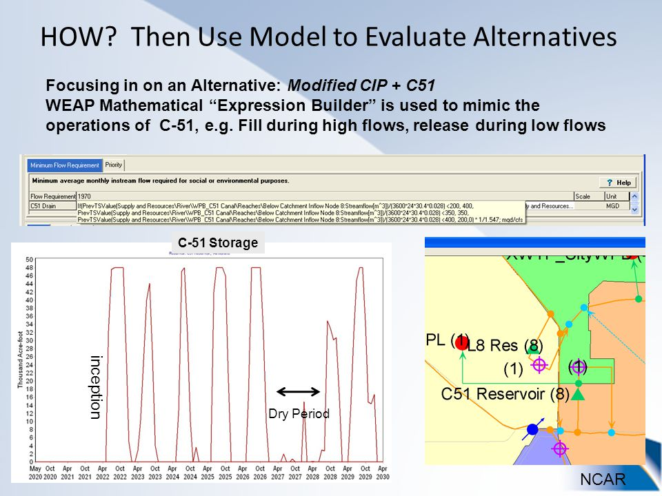 NCAR Focusing in on an Alternative: Modified CIP + C51 WEAP Mathematical Expression Builder is used to mimic the operations of C-51, e.g.