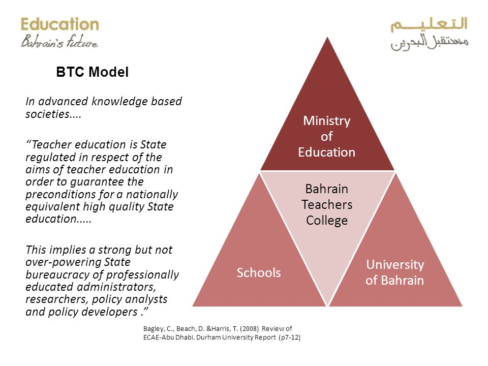 BTC Model Ministry of Education Schools Bahrain Teachers College University of Bahrain In advanced knowledge based societies....