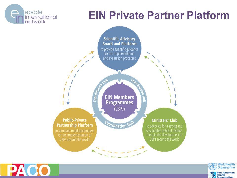 10 EIN Private Partner Platform