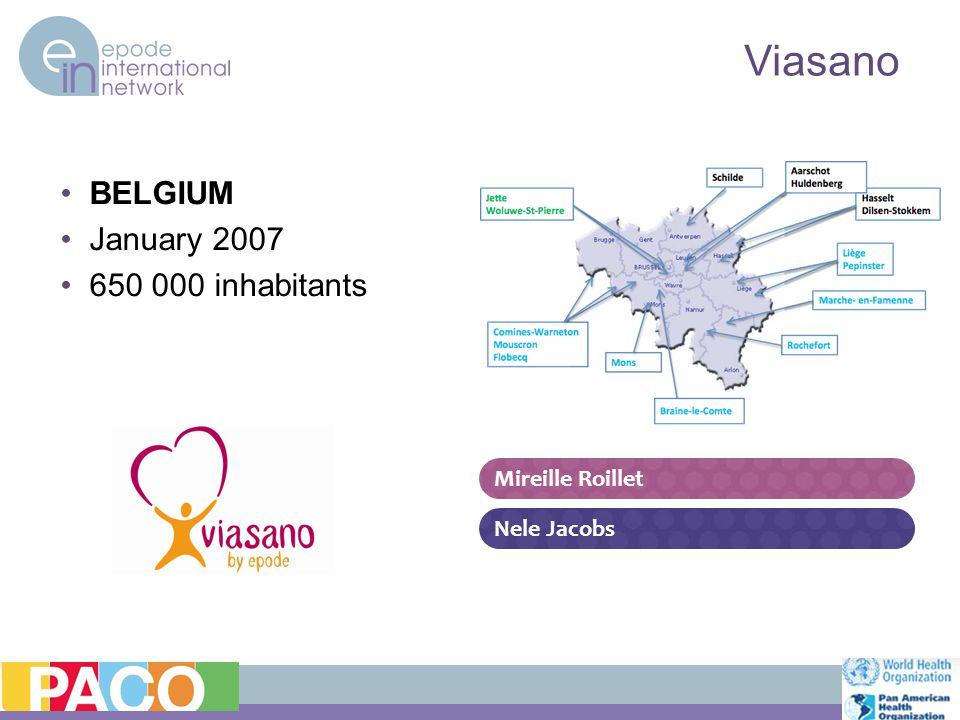 Viasano BELGIUM January 2007 650 000 inhabitants Mireille Roillet Nele Jacobs