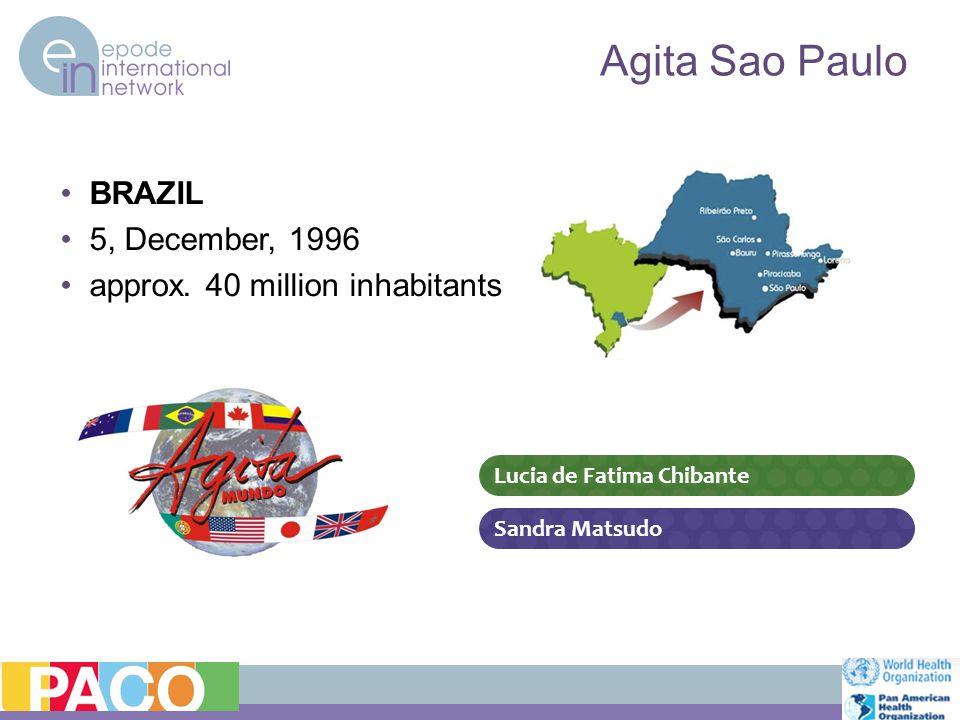 Agita Sao Paulo BRAZIL 5, December, 1996 approx.
