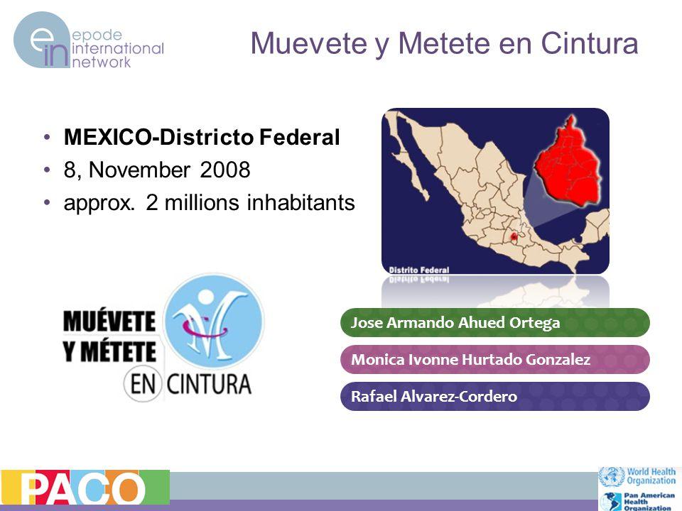 Muevete y Metete en Cintura MEXICO-Districto Federal 8, November 2008 approx.