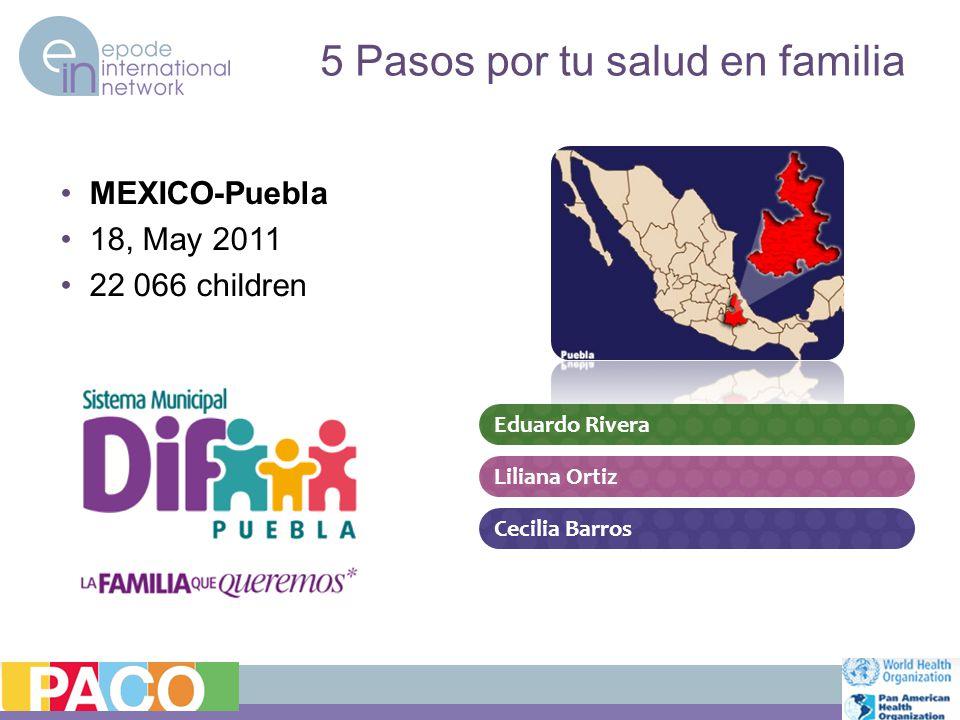 5 Pasos por tu salud en familia MEXICO-Puebla 18, May 2011 22 066 children Cecilia Barros Eduardo Rivera Liliana Ortiz
